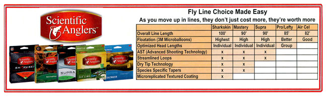 scientific anglers Fly Fishing Line